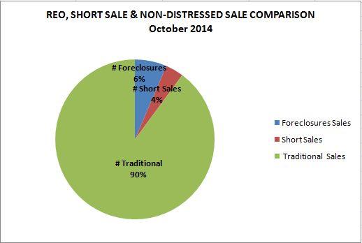Pie Chart_Market